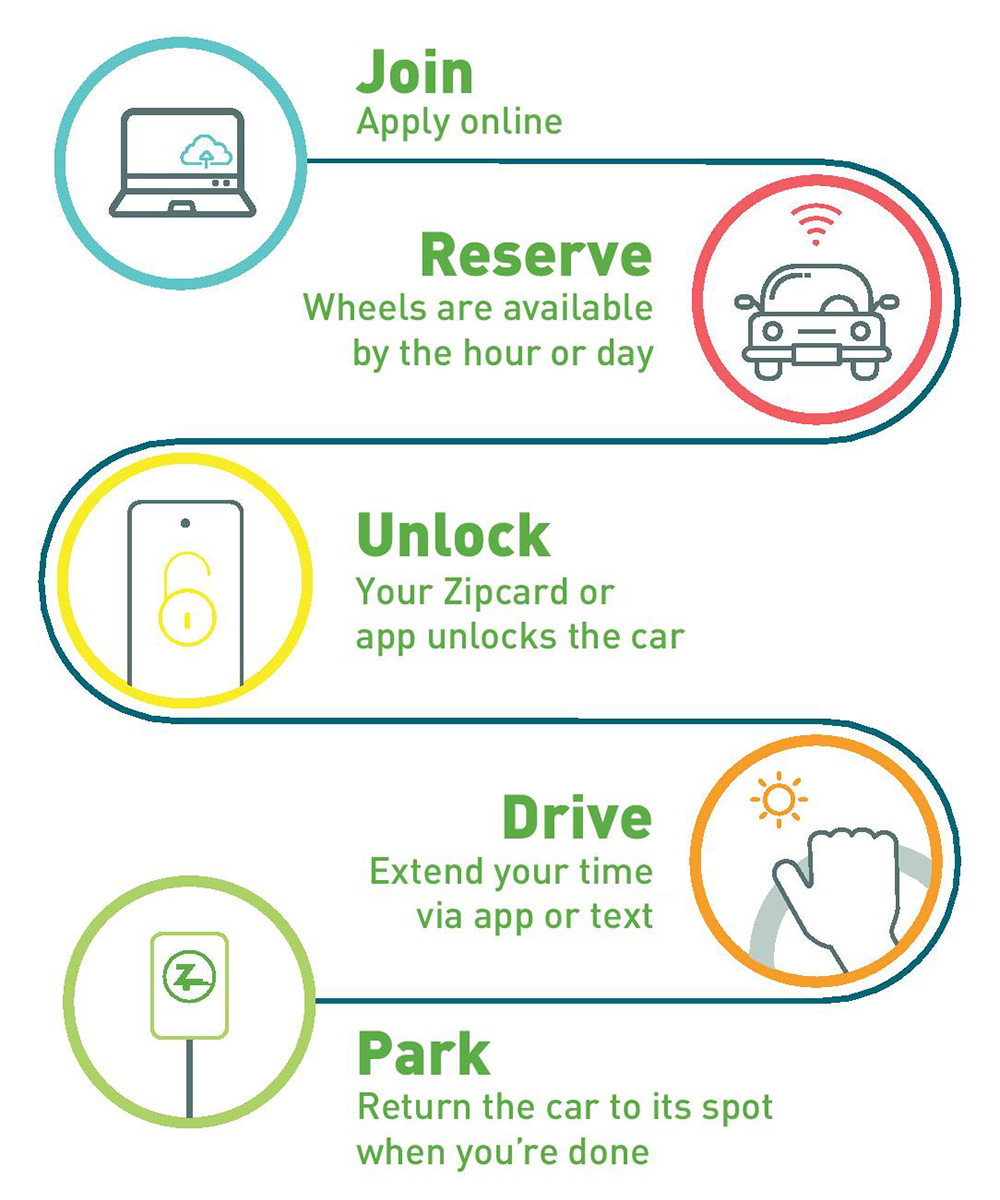 Car Sharing Club - Zipcar - Auxiliary Services - The University of on
